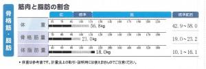 430測定結果用紙15.10.05